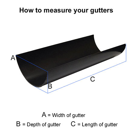 A diagram showing how to correctly size a gutter.