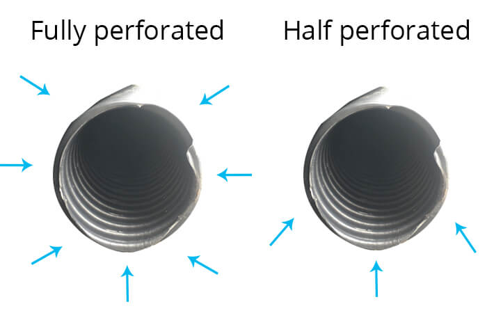 Half and fully perforated pipe.