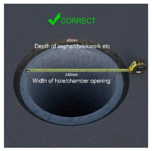 Measure the width of the internal hole or chamber opening for the correct manhole cover size.