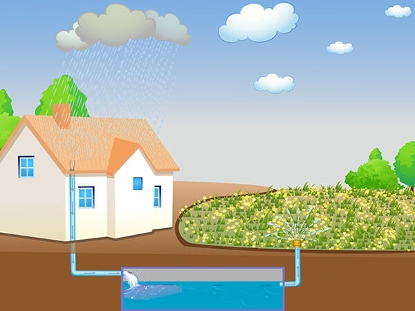 How rainwater harvesting works