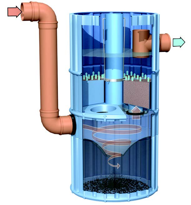 A cross section of a treatment filter.