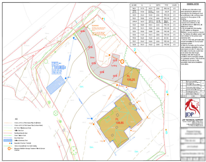 JDP Drainage Design